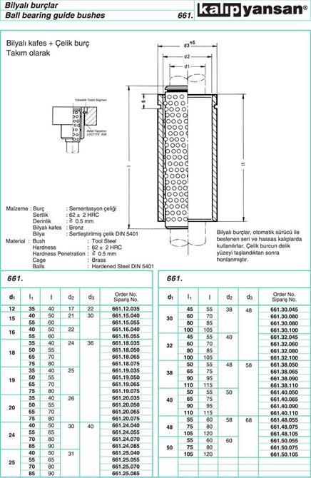 214941-Ball Bushings-KALIPYANSAN Standart Kalip Elemanlari San. ve Tic. Ltd. Sti.