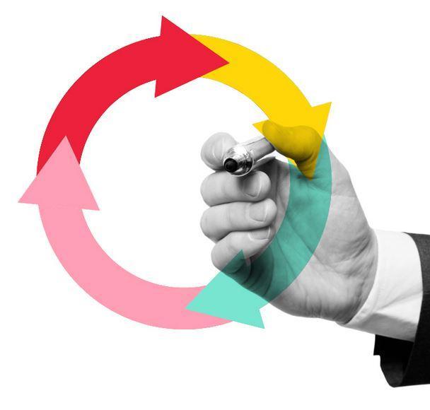 2834-Product management-Globalpiyasa Bilgi Teknolojileri Sanayi ve Ticaret A.Ş.