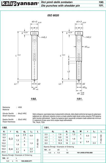 214947-Punching Hole Hole Punches-KALIPYANSAN Standart Kalip Elemanlari San. ve Tic. Ltd. Sti.