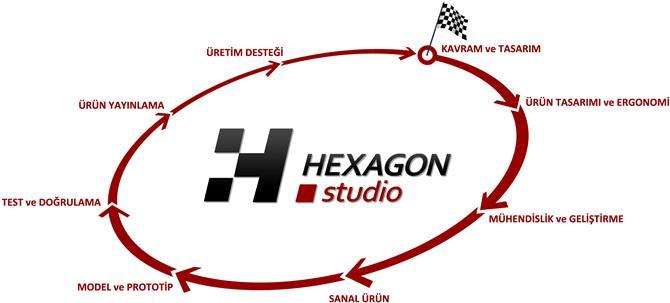 57734-Concept and design-HEXAGON STUDIO - Heksagon Engineering and Design Inc.