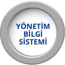 205453-Management Information System-IND Yazilim Bilisim Teknolojileri San. ve Tic. A.S.