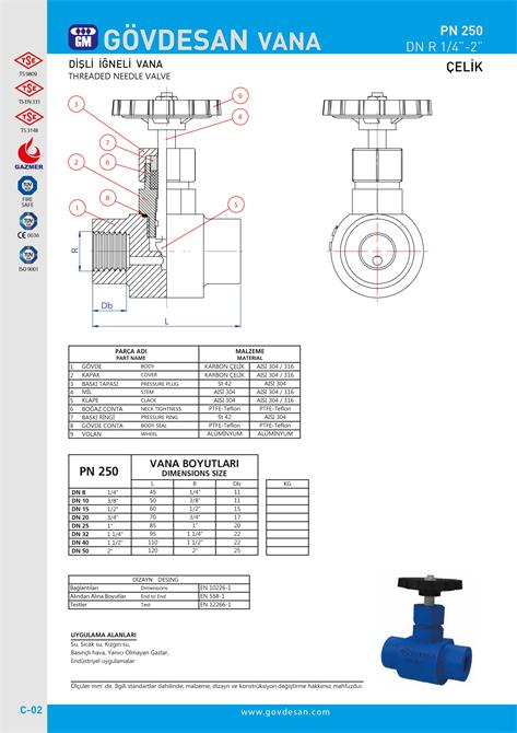 213499-PN 250 Threaded Needle Valve-Steel-GOVDESAN MAKINA Elektronik Ins. Tur. Nakl. San. ve Tic. Ltd. Sti.