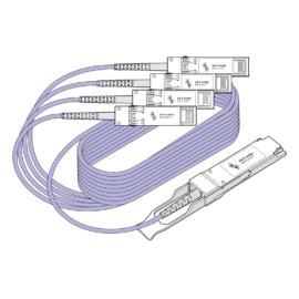 210297-Skylane Optics | QSFP+ -> 4SFP+-Fotech Fiber Optik Teknolojik Hizmetler San. ve Tic. Ltd. Şti.