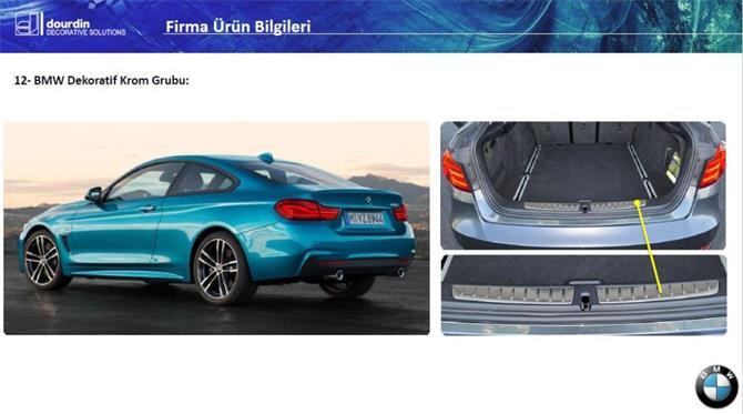 229497-BMW Decorative Chrome Group-Durden Plastik Urunler Yapiskan Film Tic. San A.S.