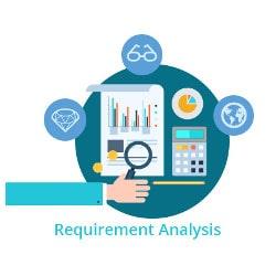 219827-Test Process Optimization-Saha Bilgi Teknolojileri Egitim Danismanlik San. Tic. A.S.
