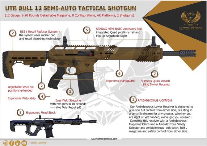 218096-AR Platform 12 Gauge Semi Auto Tactical Shotgun-ULTRON Defense Industry and Trade Inc.