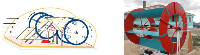219286-CAGE ROTOR TURBINE-Elis Muhendislik Makina Proje Madencilik ve Enerji