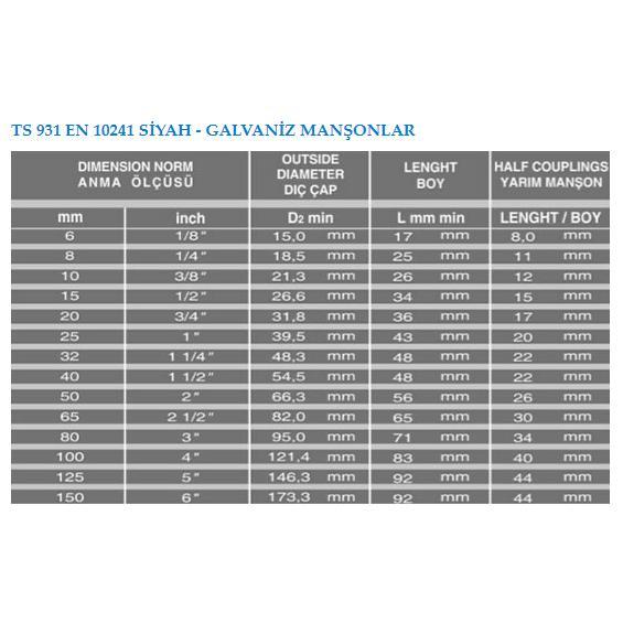 213807-Black Galvanized Sleeve-Dpm Boru Ve Boru Ekleme Parcalari San. Ve Tic. A. S.