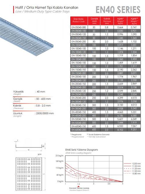 213918-EN40 Series Light / Medium Service Cable Trays-EUROTRAY  Metal Kablo Tasima ve Elektrik San.  Tic. Ltd. Sti