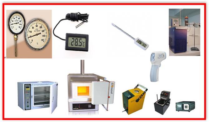 81994-Temperature Calibration (Other Machinery)-Gazi Kalibrasyon Egitim Danismanlik Hizmetleri Ic ve Dis Ticaret