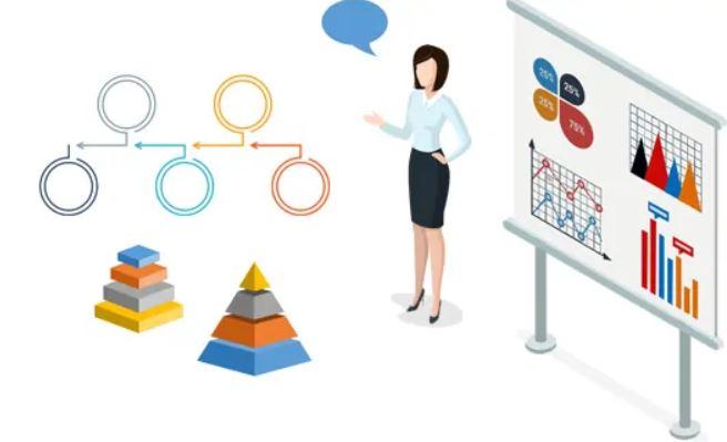 220708-Profesyonel Sunum Tasarımları-MediaTayf Bilişim Çözümleri Ltd. Şti.