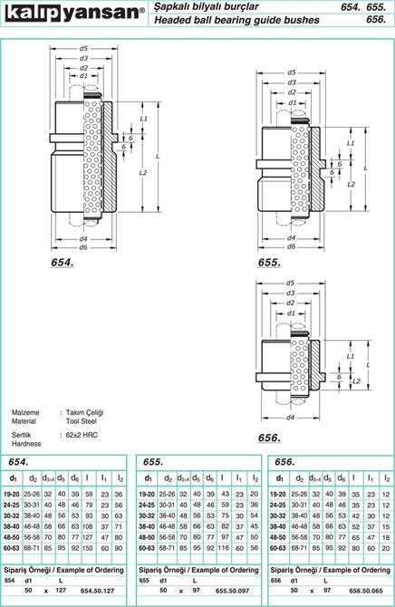 214942-Ball Bushings-KALIPYANSAN Standart Kalip Elemanlari San. ve Tic. Ltd. Sti.