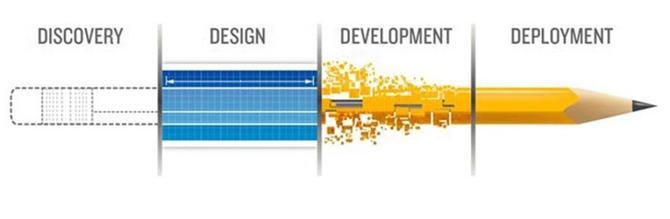 232435-Sistem Tasarım Hizmetleri-Kocaeli Üniversitesi Teknopark A.Ş.