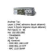 197278-Switcher-Escom Bil. Elk. Ins. San. ve Tic. Ltd. Sti.