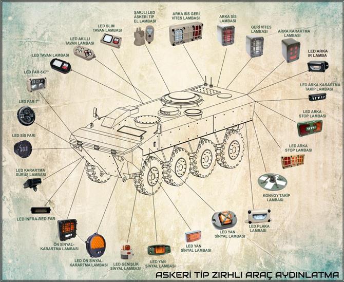 229264-Military Type Armored Vehicle Lighting-TEKOM SAVUNMA VE HAVACILIK SANAYI A.S